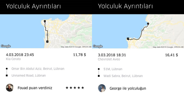 Beyrut Taksi Uber Karşılaştırması